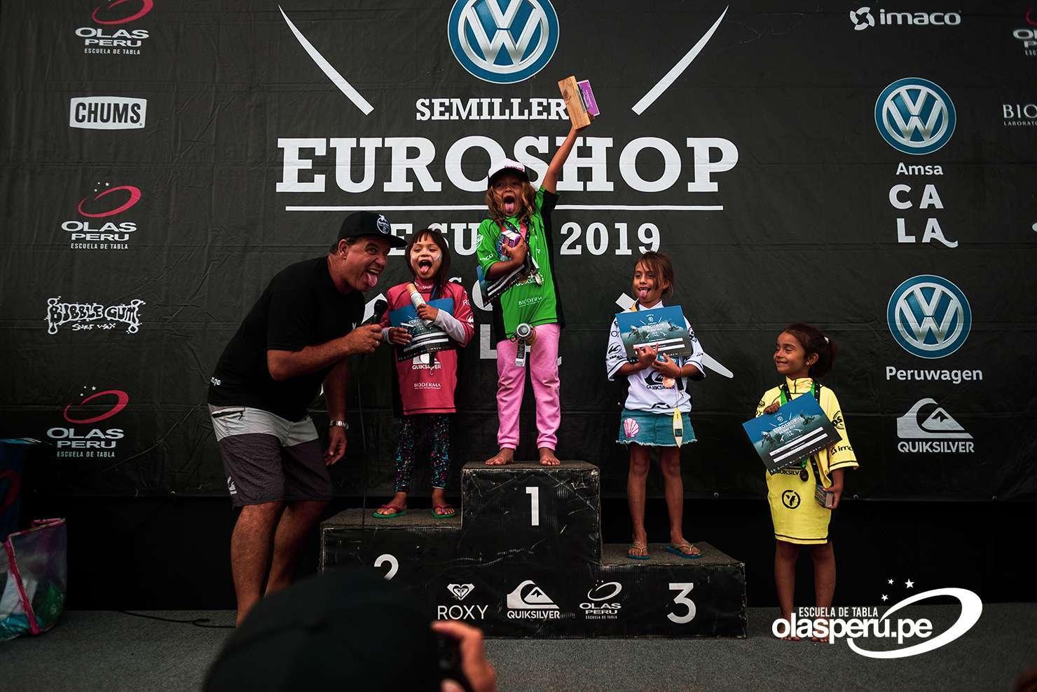 4° Fecha Semillero Euroshop 2019