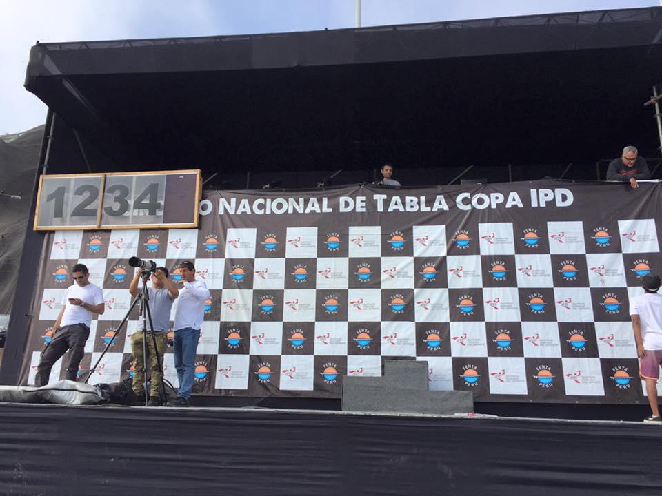 Campeones peruanos 2019