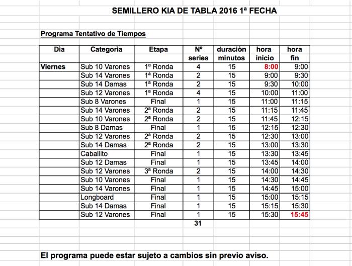 Programa y series de la primera parada del Circuito Kia Semillero de Tabla 2016